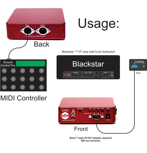 HT MIDI Interface by Champion Pedals